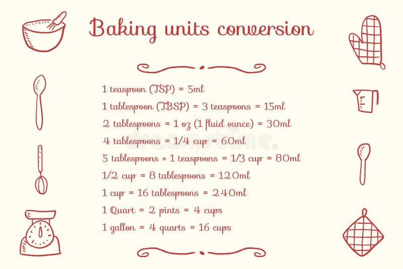 厨房烘烤单位 向量例证
