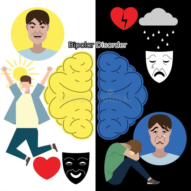 双极性障碍概念 设置关于精神健康的平的例证:无积极性、消沉、双极性障碍和精神疗法 向量例证