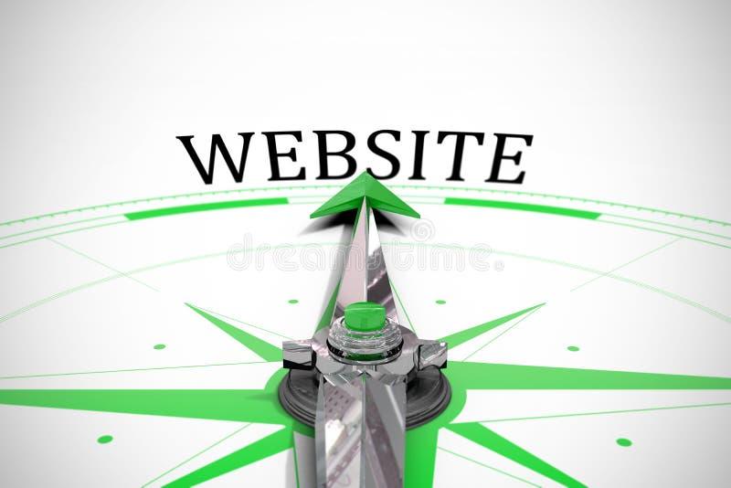 反对指南针的网站 皇族释放例证