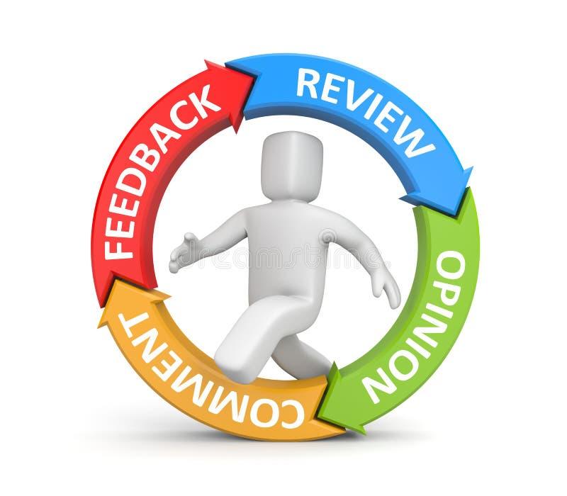 反馈,回顾,观点,评论 向量例证