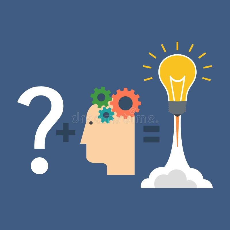 发现解答,创新概念 平的设计 向量例证