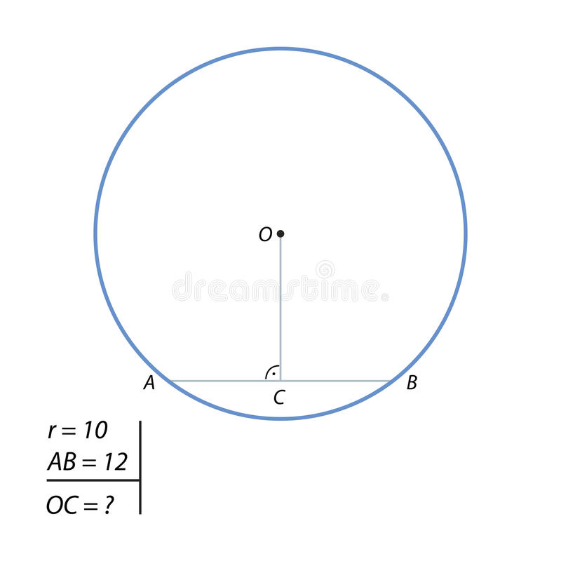 发现从圈子的中心的距离任务到弦 库存例证