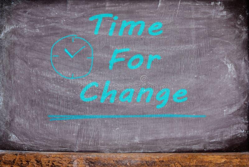 变动的文字时间在黑板,背景的黑板 免版税库存照片