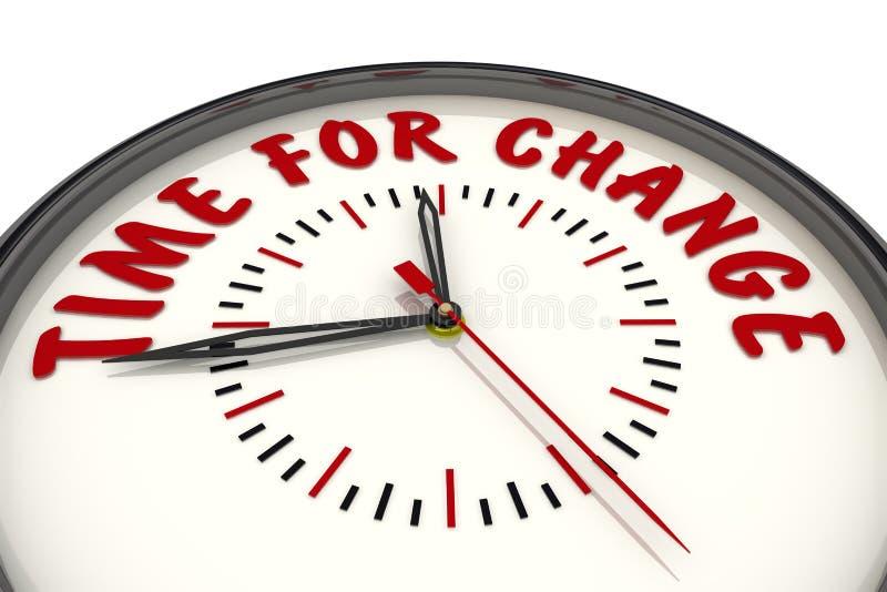变动的时刻 有文本的时钟 向量例证