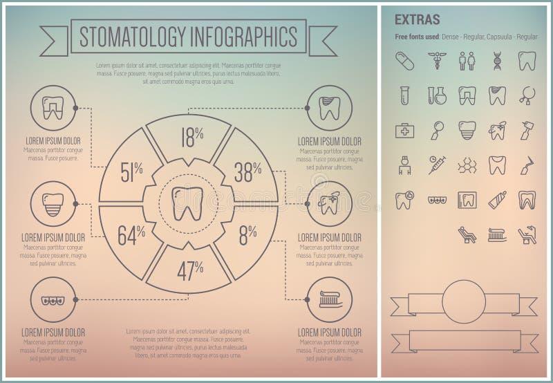 口腔医学线设计Infographic模板 向量例证
