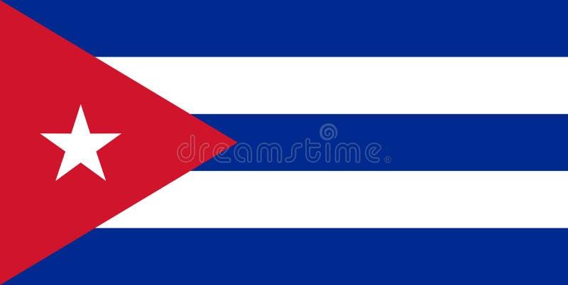 古巴旗子 r 哈瓦那 库存例证