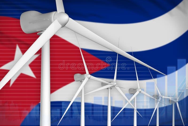 古巴风能力量数字图表概念-可更新的自然能工业例证 3d例证 库存例证