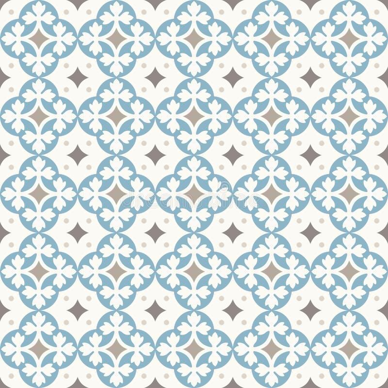 古老地板陶瓷砖 维多利亚女王时代的英国地板盖瓦设计,无缝的传染媒介样式 向量例证