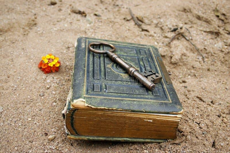 古色古香的书关键字 图库摄影