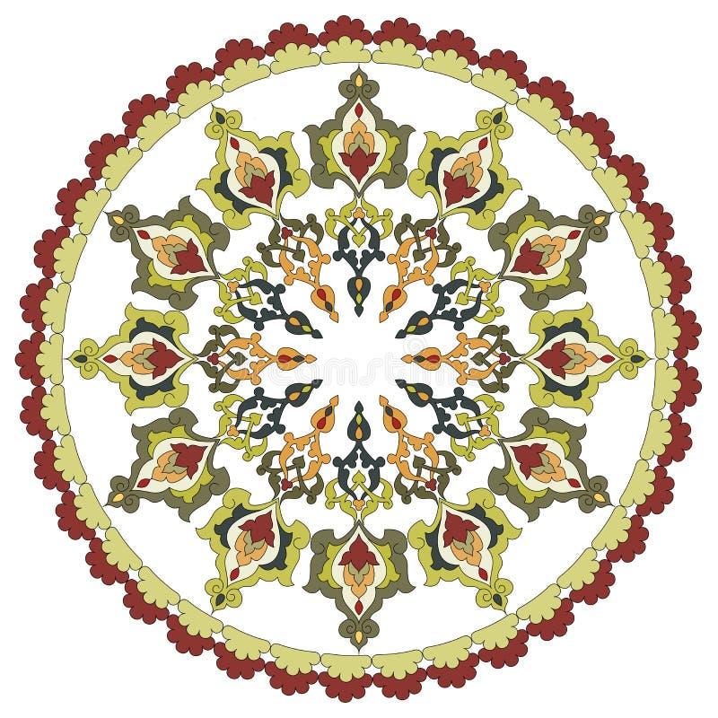 古色古香的无背长椅土耳其样式传染媒介设计二十八 皇族释放例证