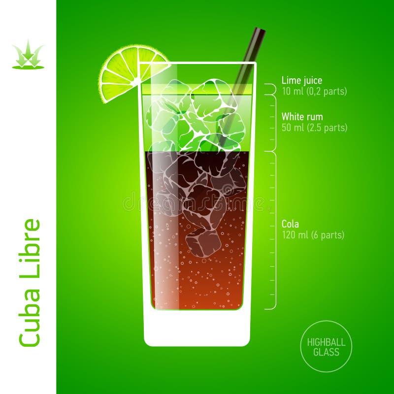 古巴Libre鸡尾酒 向量例证