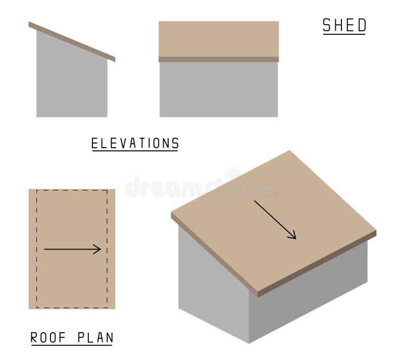 只有单面倾斜的屋顶传染媒介  海拔、屋顶计划和3d图 向量例证