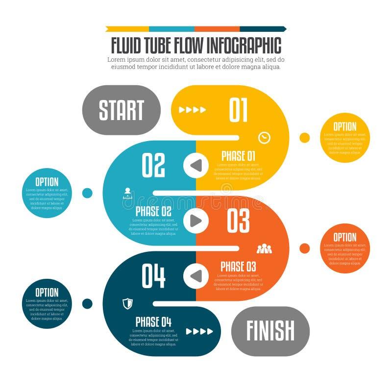 可变的管流程Infographic 向量例证