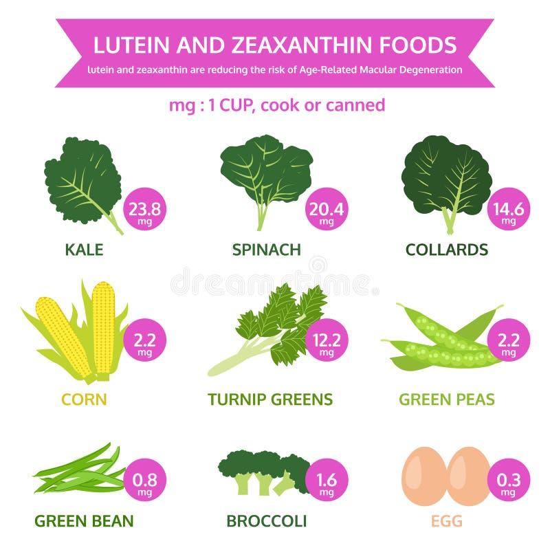 叶黄素和玉米黄质食物、信息图表食物、果子和vegeta 皇族释放例证
