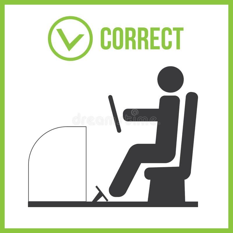 司机的正确和不正确姿势 库存例证