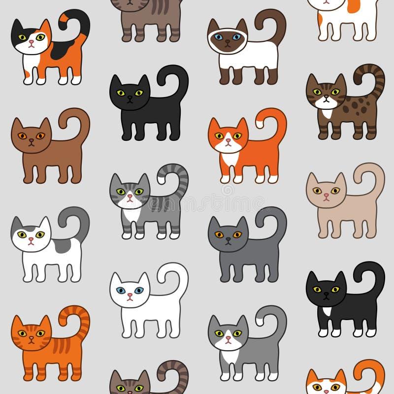 各种各样的猫无缝的样式 逗人喜爱和滑稽的动画片全部赌注猫传染媒介例证不同的猫品种 宠物小猫不同 皇族释放例证