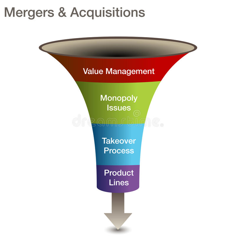 合并和承购3d图 向量例证