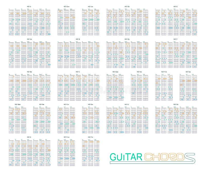 吉他弦集合 向量例证