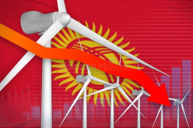 吉尔吉斯斯坦降低图,在-环境自然能工业例证下的箭头的风能力量 3d?? 皇族释放例证