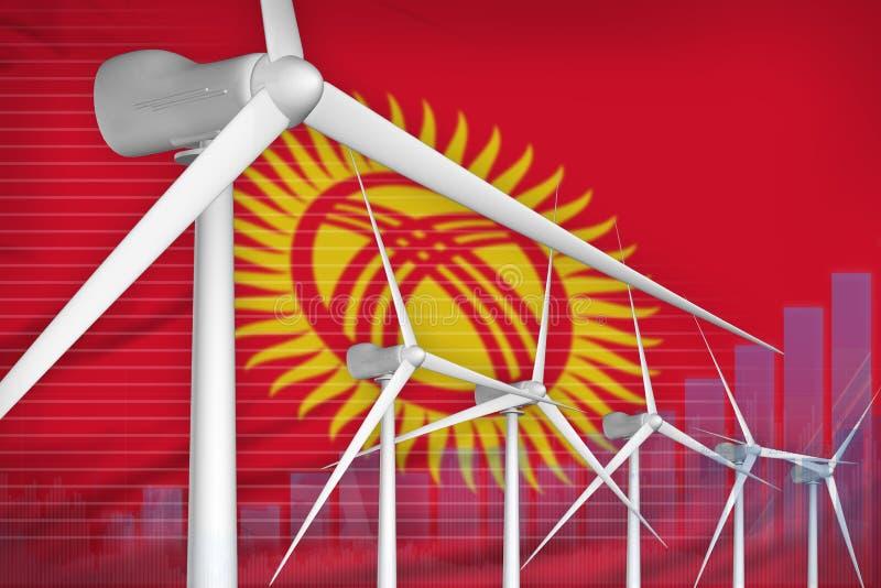 吉尔吉斯斯坦风能力量数字图表概念-绿色自然能工业例证 3d?? 皇族释放例证
