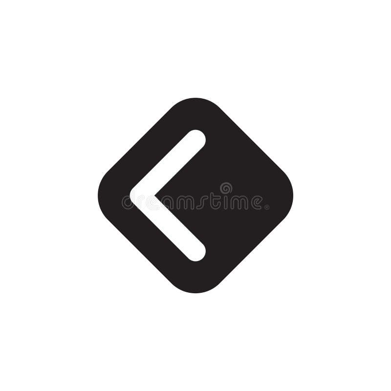 后面象在白色背景隔绝的传染媒介标志和标志,后面商标概念 向量例证