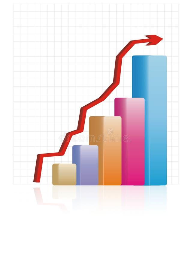 向上图表的趋势 免版税库存图片