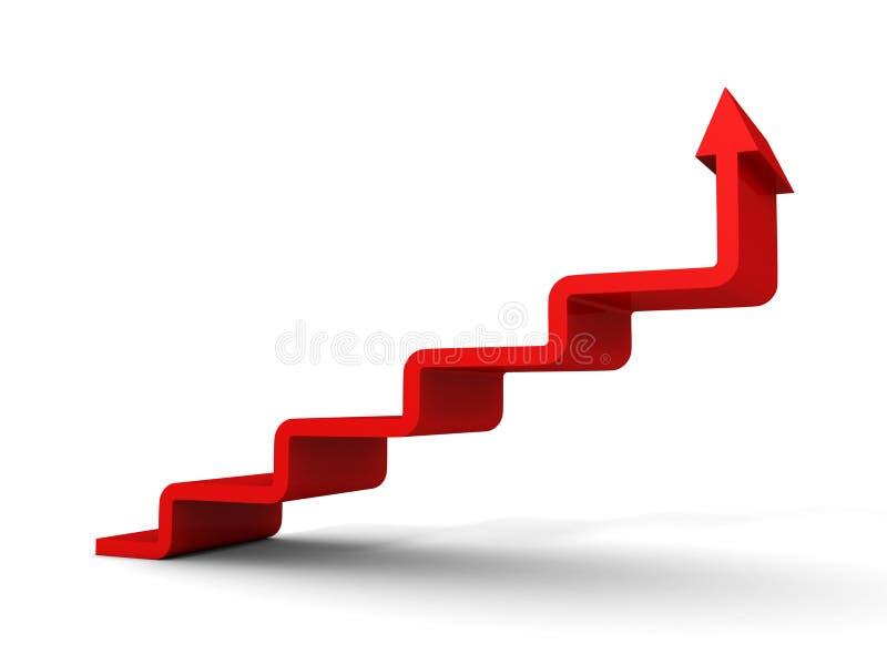 向上去台阶的箭头在白色背景增长 皇族释放例证