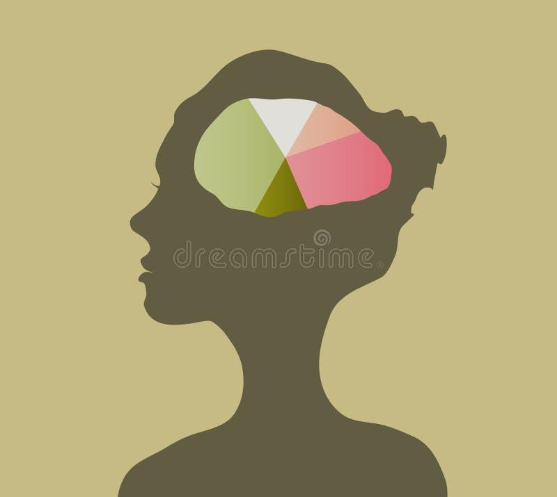向量脑子绘制 向量例证
