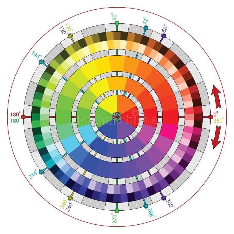 向量艺术家的补充三原色圆形图 皇族释放例证