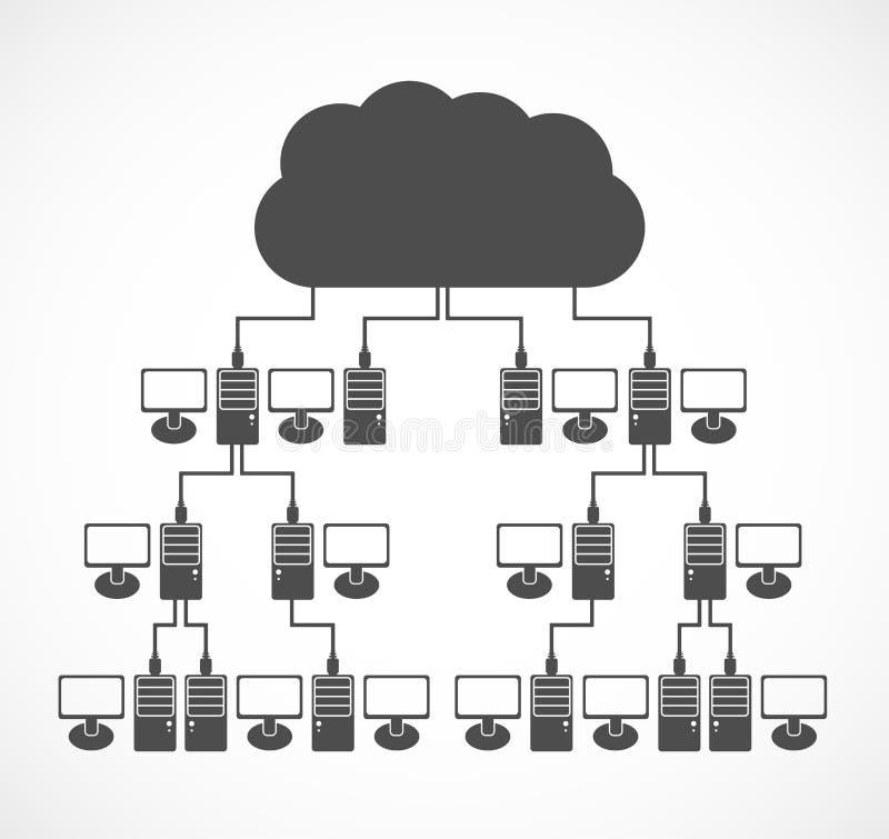 向量计算机网络概念 设计现代模板 向量例证