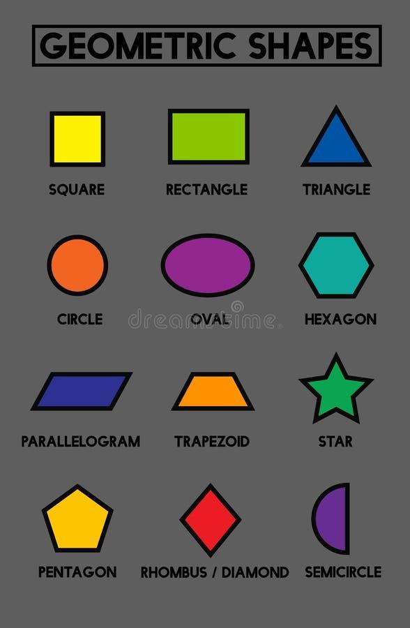 向量 一套几何形状 适用于学校的,书,家,教育中心教育海报 正方形, rectang 皇族释放例证