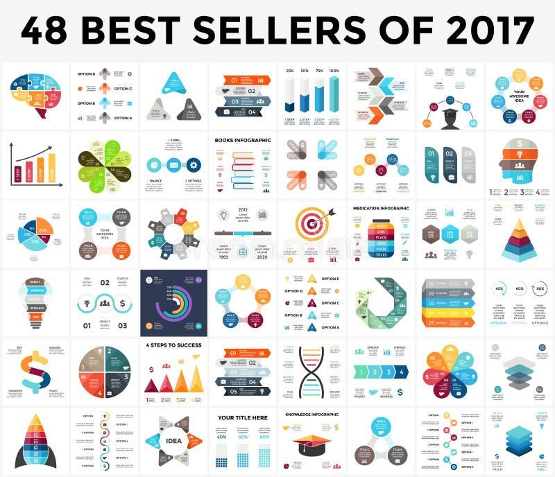 向量infographics集 2018的48个畅销品年 企业图、箭头图表、起始的介绍和想法 皇族释放例证