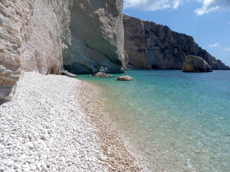 含沙海滩的海洋 免版税图库摄影