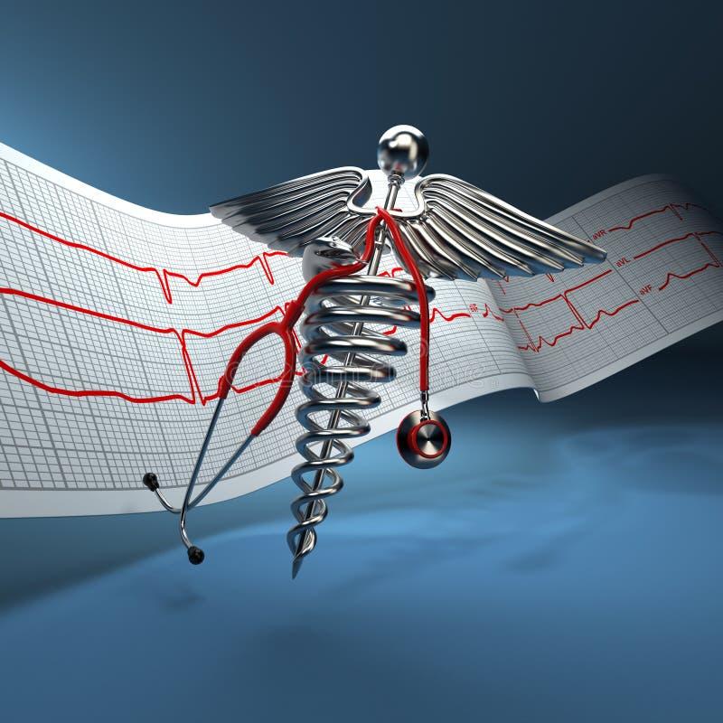 听诊器、众神使者的手杖符号和心电图 向量例证