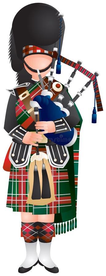 吹风笛者苏格兰人 向量例证