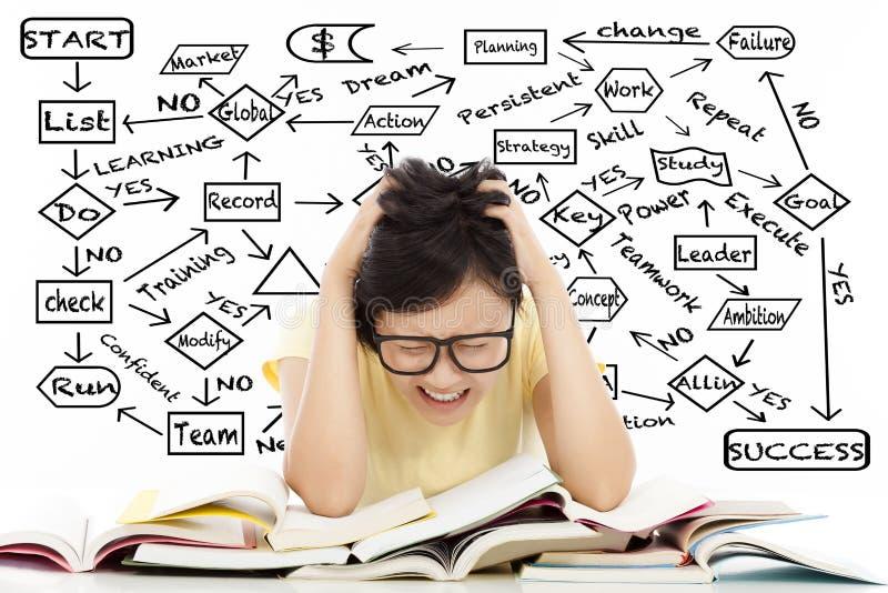 呼喊和有复杂流程计划的疲乏的学生女孩 库存照片