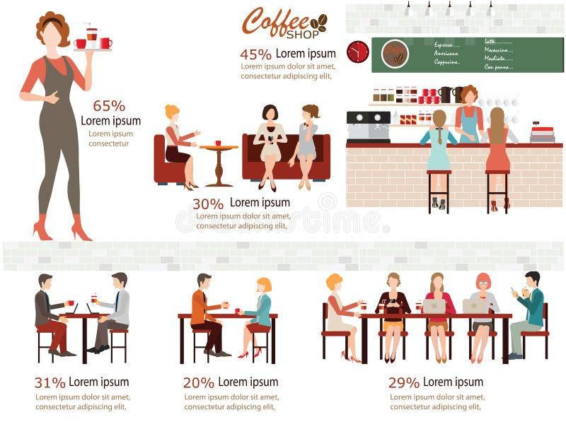 咖啡店设计 库存例证