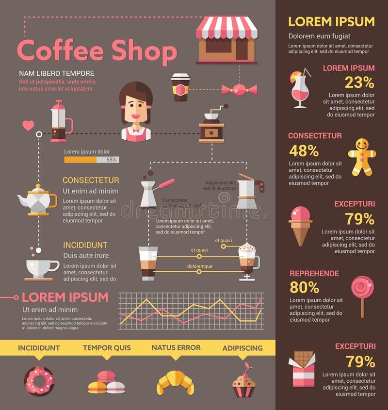 咖啡店-海报,小册子盖子模板 库存例证