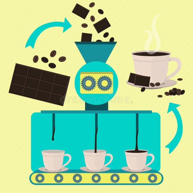 咖啡系列线用巧克力 向量例证