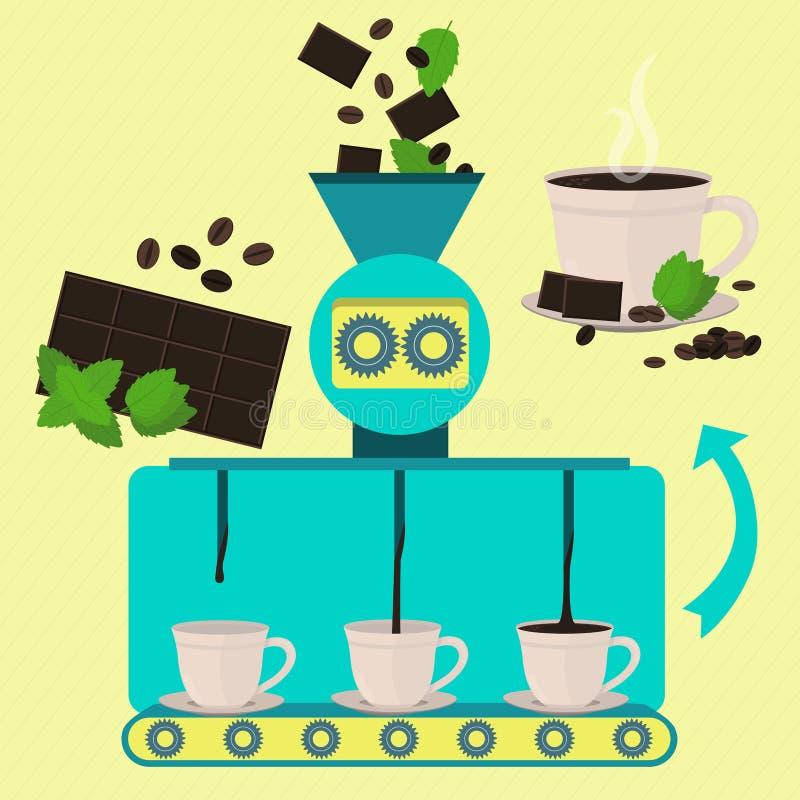 咖啡,巧克力热饮系列线用薄菏 向量例证