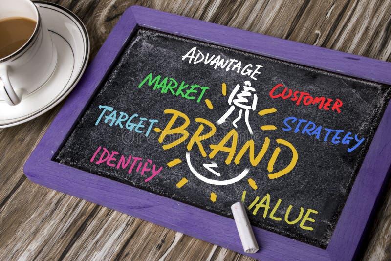 品牌想法电灯泡手写在黑板 免版税库存图片