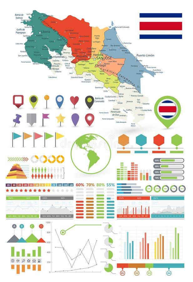 哥斯达黎加地图和Infographics设计元素 在白色 库存例证
