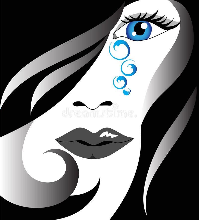 哭泣的表面 向量例证