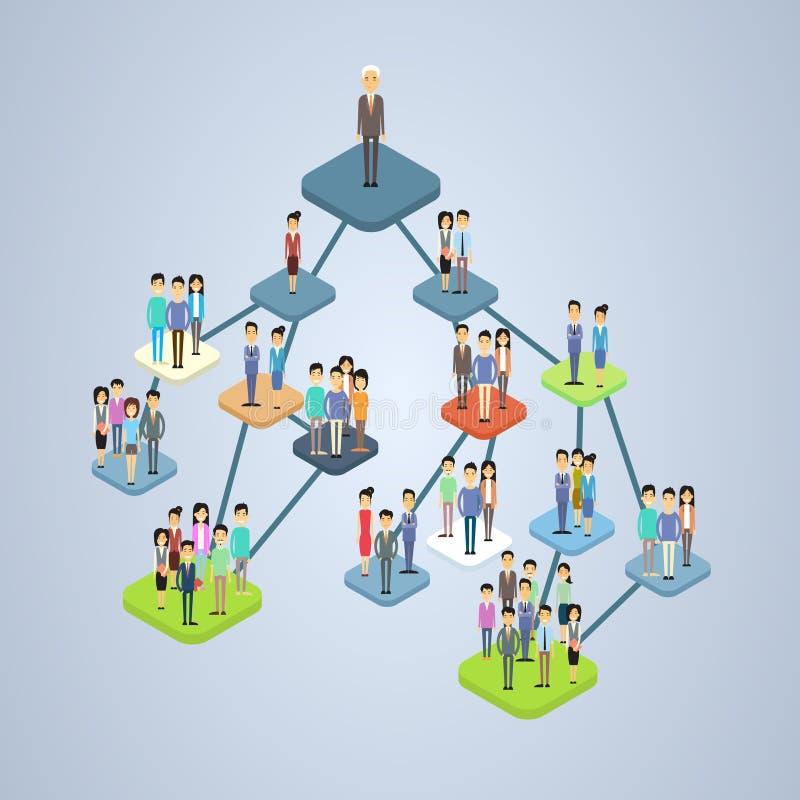商业公司结构管理组织系统图 向量例证