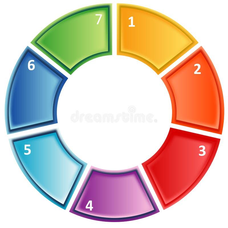 商业周期绘制进程 库存例证