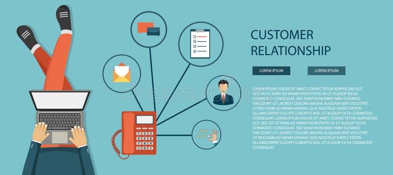 商业客户关心服务概念 象被设置联络我们,支持、帮助、电话和网站点击 人坐f 皇族释放例证