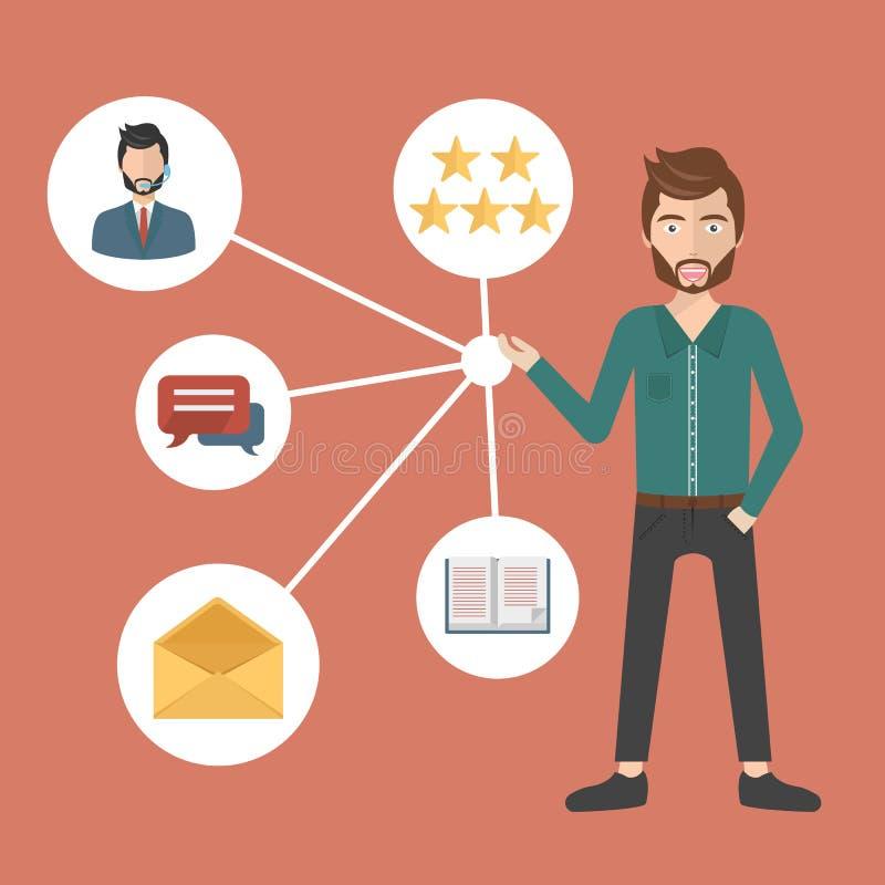 商业客户关心服务概念 象被设置联络我们,支持、帮助、电话和网站点击 平的传染媒介 向量例证