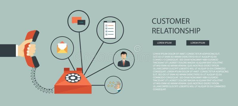 商业客户关心服务概念 象被设置联络我们,支持、帮助、电话和网站点击 平的传染媒介illustra 向量例证