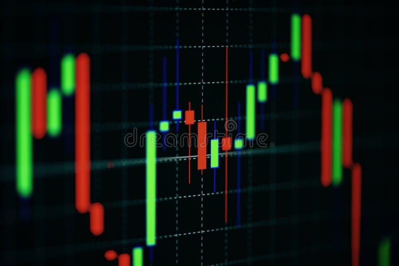 商业投资和储蓄未来贸易的财政股票市场图表概念/显示企业图上烛台 免版税库存图片