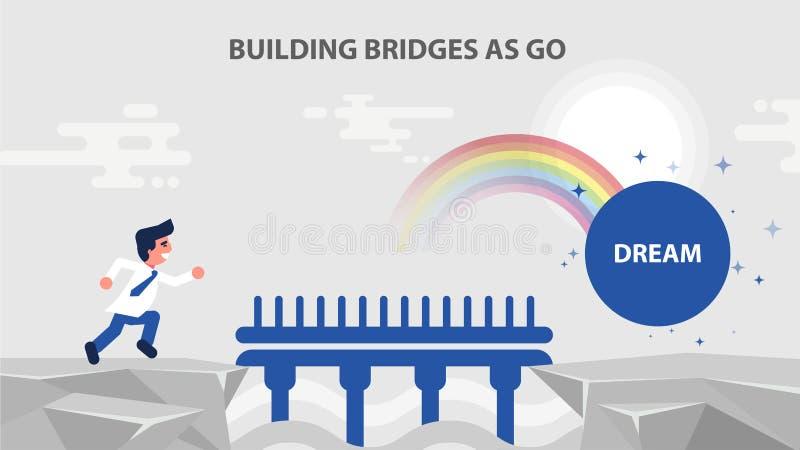 商人在峭壁的奔跑桥梁 向量例证